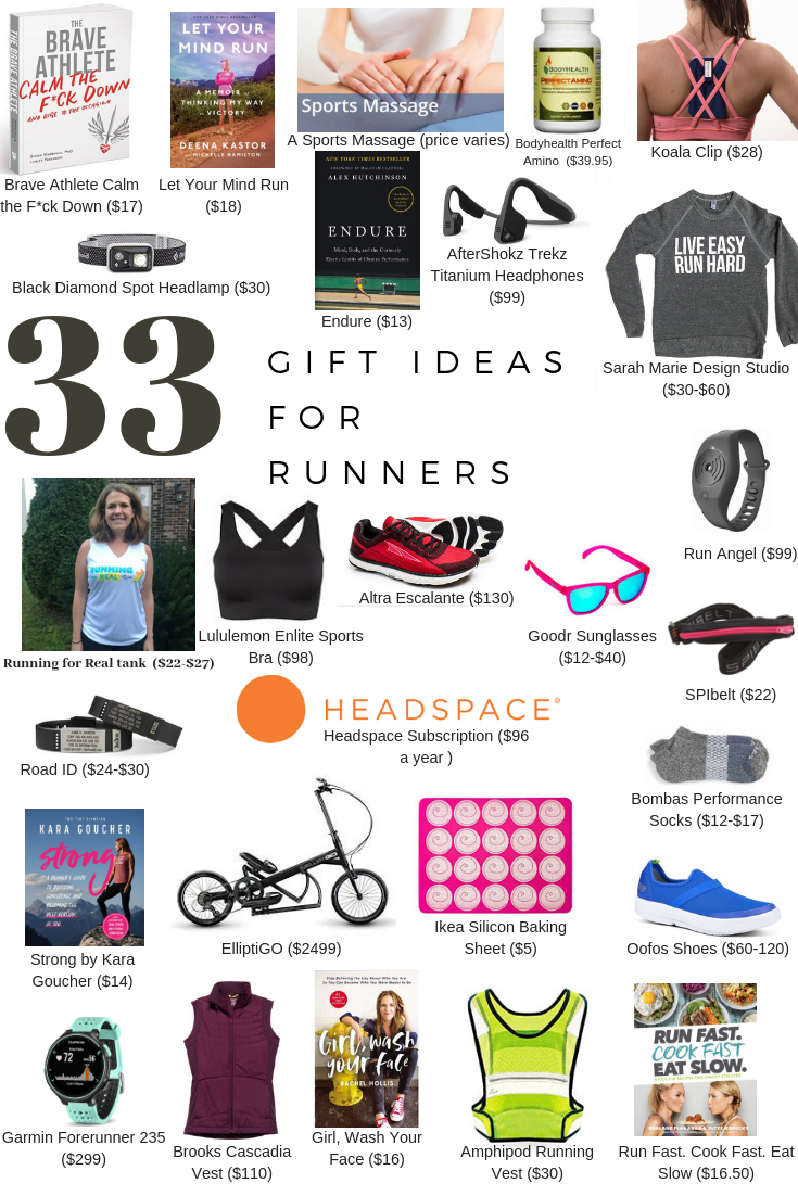 Best Gifts For Runners 2018 Holiday Gift Guide R4r 088 Running